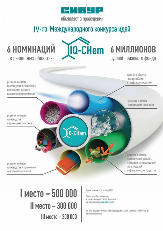 IQ-Chem Sibur 2013