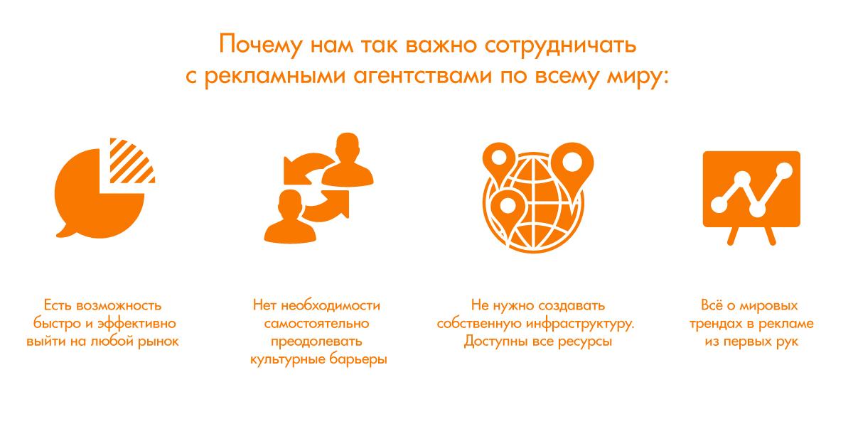 Рекламное агентство, услуги по всему миру