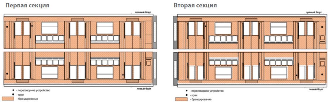Схема внутреннего брендирования Вагон типа «Русич»
