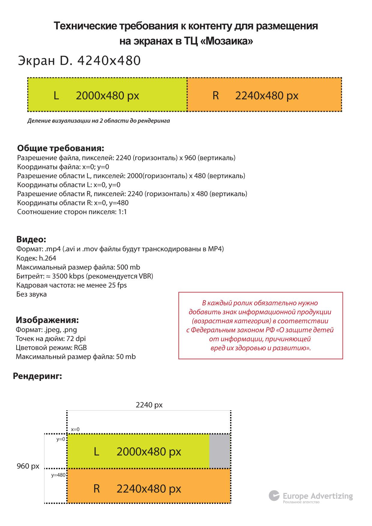 Технические требования к контенту для размещения на экранах в ТЦ -Мозаика-D
